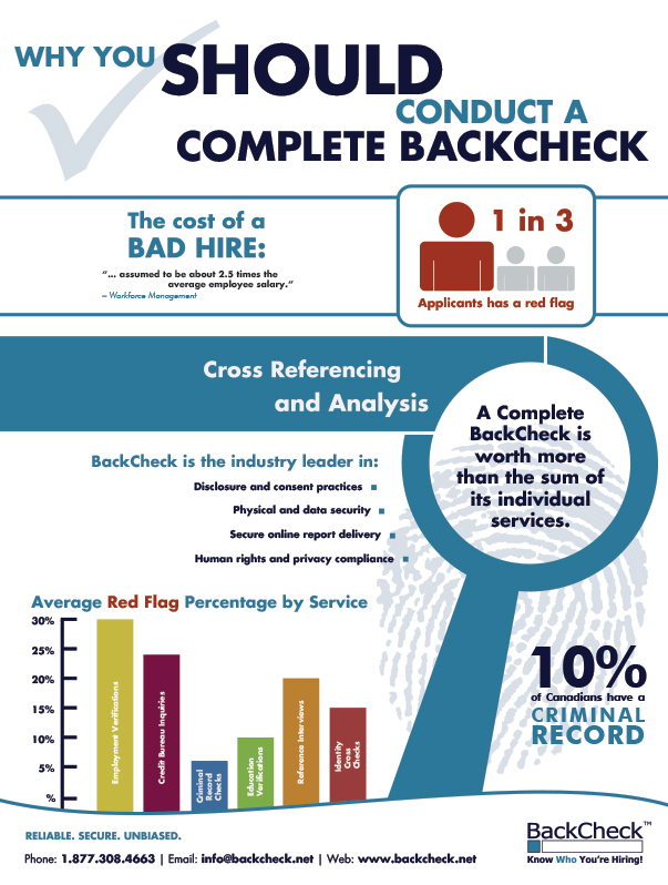background check verification rights california 7 year